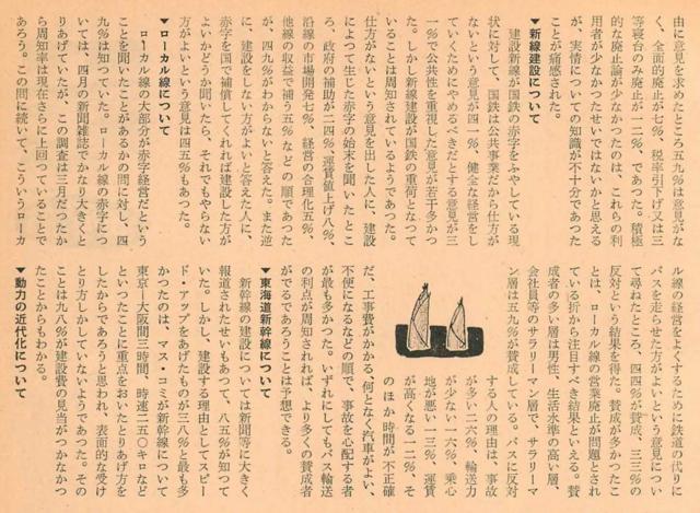 昭和35年6月国鉄線・世論アラカルト.PNG